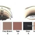Покрокова інструкція створення smoky eyes.