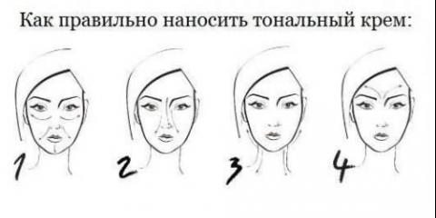 1. Візьміть трохи крему (не більш горошини) і м`яко розітріть його кінчиками пальців.