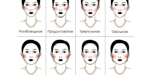 Робимо обличчя привабливим незалежно від форми