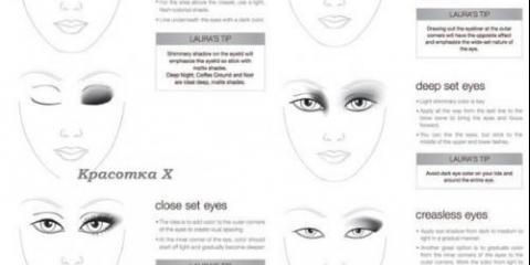 Як нанести тіні для повік в залежності від форми очей.