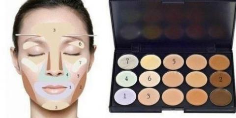 Коректори - засоби, що використовуються при новому макіяжі для маскування і корекції.