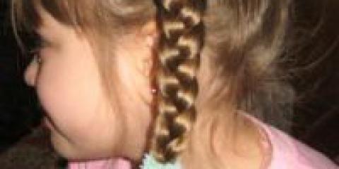 Зачіски для дівчаток 2017 фото