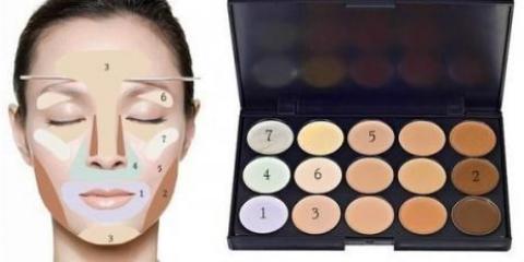 Ріменяя різні кольори можна приховати різні дефекти шкіри: