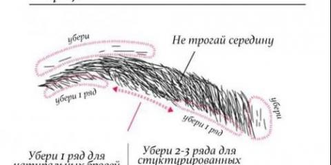 Схема корекції брів?