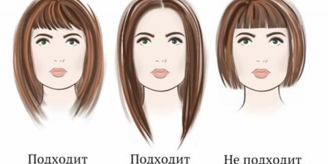 Вибір стрижки з урахуванням форми обличчя